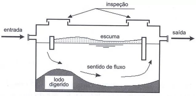 Desentupidora